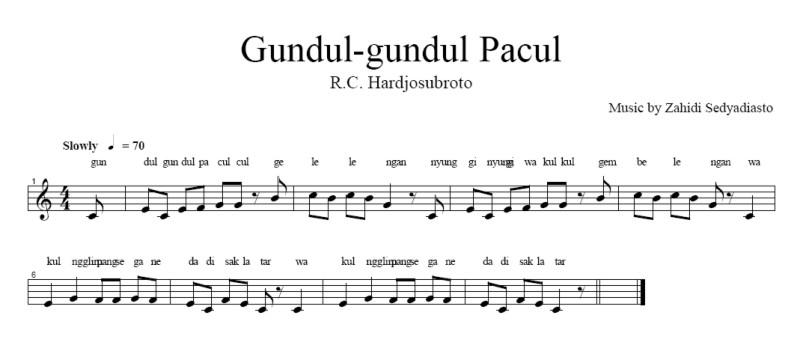 Notasi musik umum (balok) dan notasi angka lagu Gundul-gundul Pacul